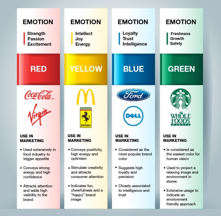 color-psychology-in-brands_5301b67d75d90
